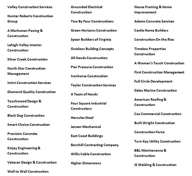 101  unique construction company names