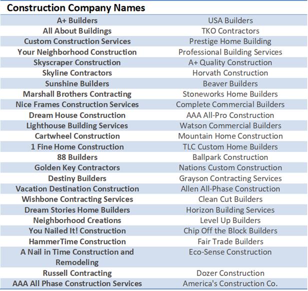 construction names