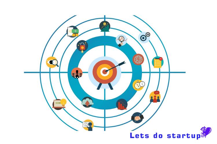 target market analysis